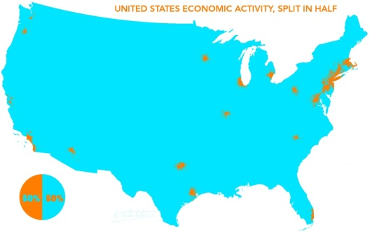 US economic Activity_half