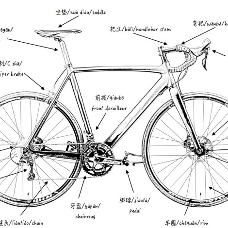 Chinese Bicycle PartsDiagram